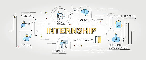 Internship banner and icons